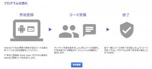 スクリーンショット 2016-03-17 0.49.21