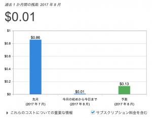 スクリーンショット 2017-08-24 7.52.33